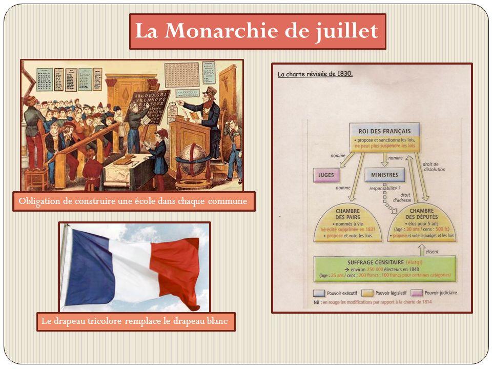 La Monarchie de juillet Obligation de construire une école dans chaque commune Le drapeau tricolore remplace le drapeau blanc