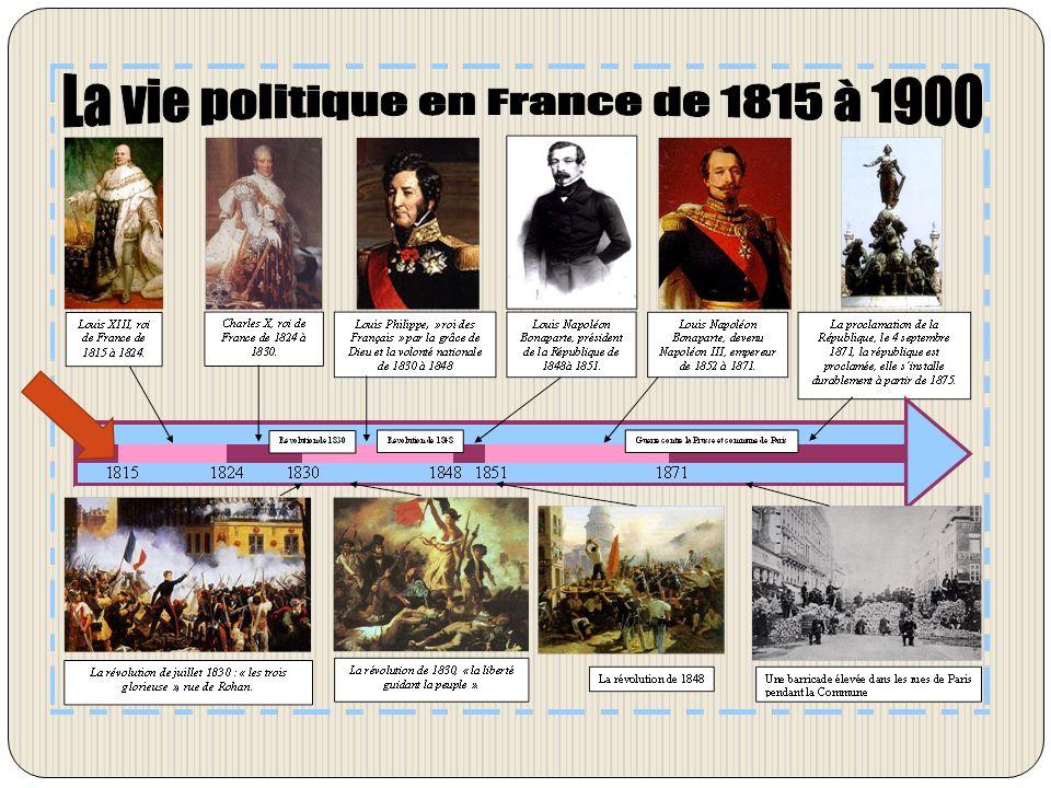 LE RETOUR DE LA MONARCHIE La Restauration La monarchie de Juillet.