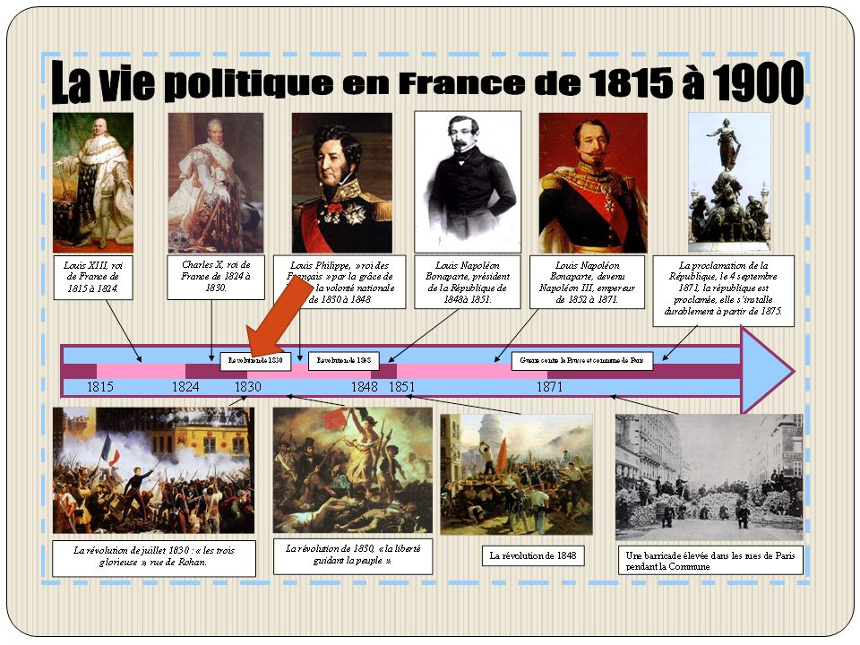 LES GRANDES LOIS DE LA IIIème REPUBLIQUE Jules Ferry