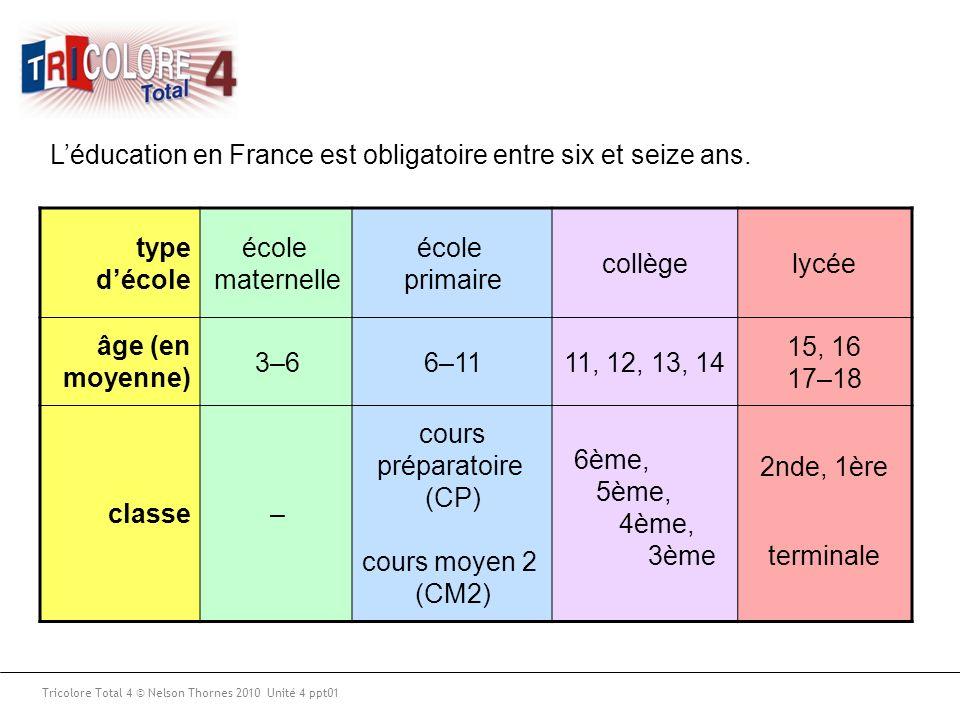 Tricolore Total 4 © Nelson Thornes 2010 Unité 4 ppt01 Léducation en France est obligatoire entre six et seize ans. type décole âge (en moyenne) classe