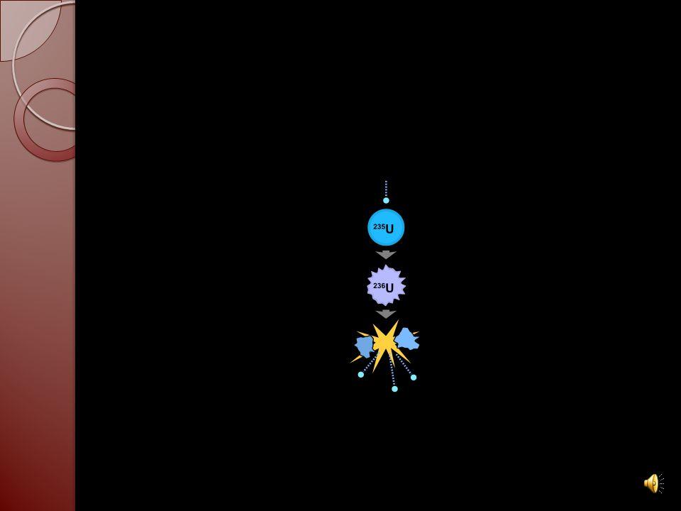 La Fission Nucléaire Lorsquun atome lourd et instable arrive à un niveau dinstabilité très élevé, ce dernier ce scinde en deux atomes plus léger et pl