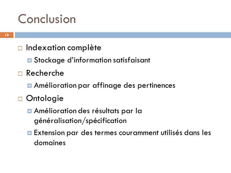 Conclusion Indexation complète Stockage dinformation satisfaisant Recherche Amélioration par affinage des pertinences Ontologie Amélioration des résul