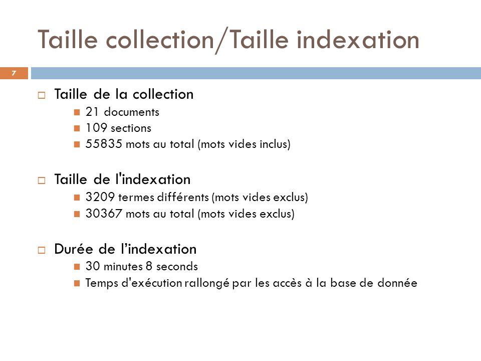 Taille collection/Taille indexation Taille de la collection 21 documents 109 sections 55835 mots au total (mots vides inclus) Taille de l'indexation 3