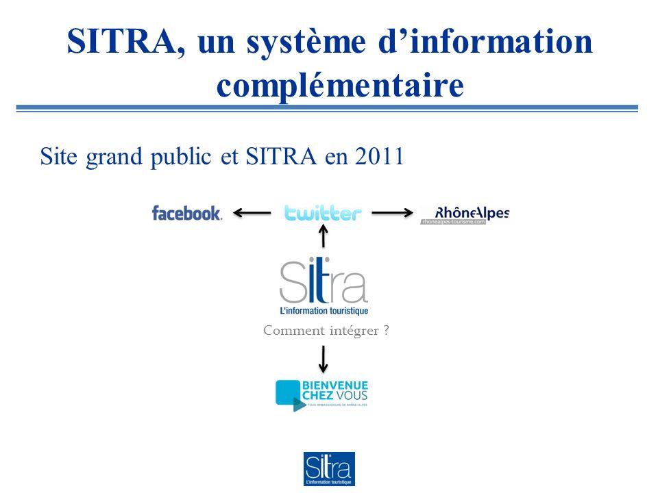 SITRA, un système dinformation complémentaire Site grand public et SITRA en 2011 Comment intégrer