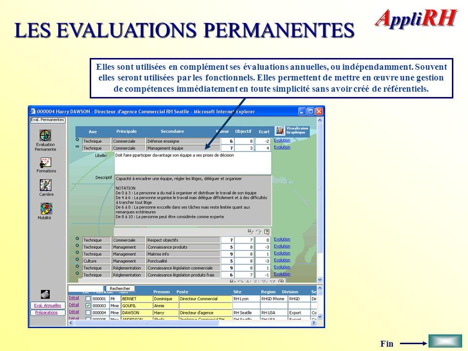 Fin LES EVALUATIONS PERMANENTES Elles sont utilisées en complément ses évaluations annuelles, ou indépendamment. Souvent elles seront utilisées par le