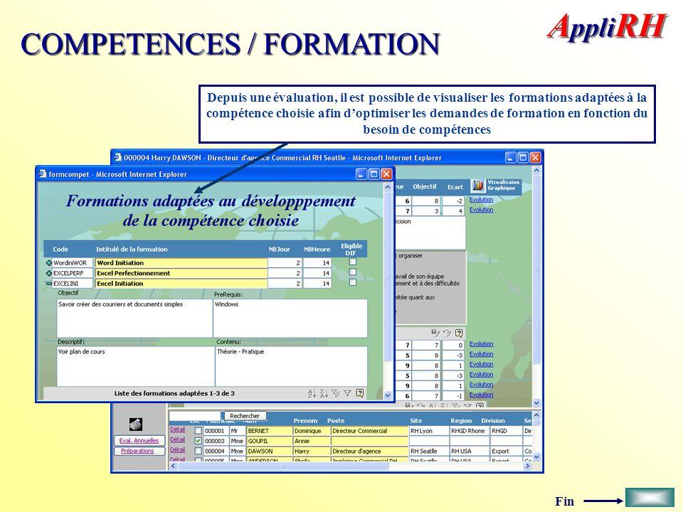 Fin COMPETENCES / FORMATION Depuis une évaluation, il est possible de visualiser les formations adaptées à la compétence choisie afin doptimiser les demandes de formation en fonction du besoin de compétences