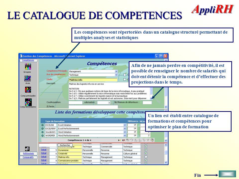 Fin LE CATALOGUE DE COMPETENCES Les compétences sont répertoriées dans un catalogue structuré permettant de multiples analyses et statistiques Afin de