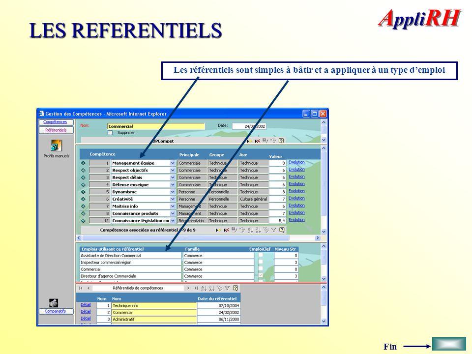 Fin LES REFERENTIELS Les référentiels sont simples à bâtir et a appliquer à un type demploi