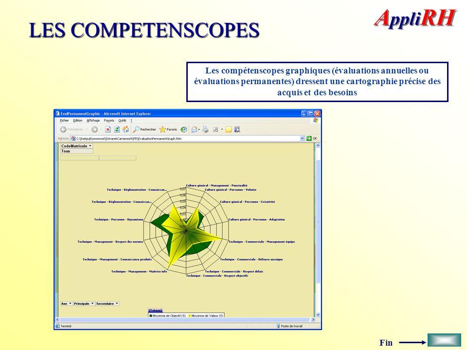 Fin LES COMPETENSCOPES Les compétenscopes graphiques (évaluations annuelles ou évaluations permanentes) dressent une cartographie précise des acquis e