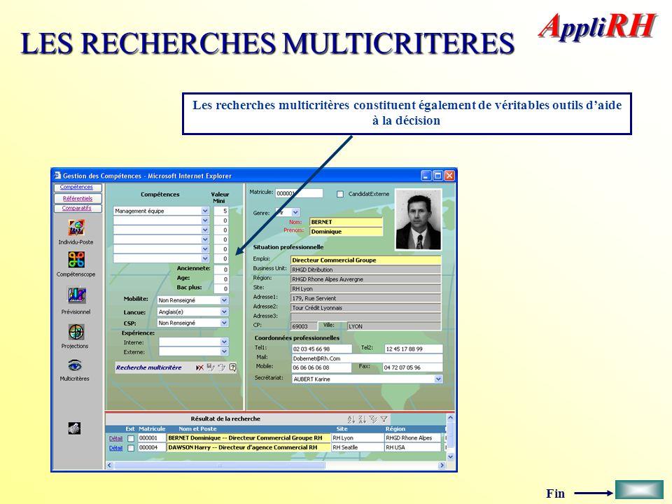 Fin Les recherches multicritères constituent également de véritables outils daide à la décision LES RECHERCHES MULTICRITERES
