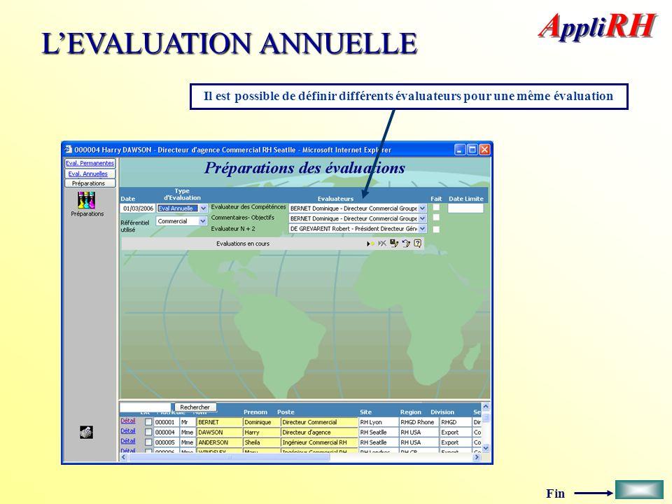 Fin LEVALUATION ANNUELLE Il est possible de définir différents évaluateurs pour une même évaluation
