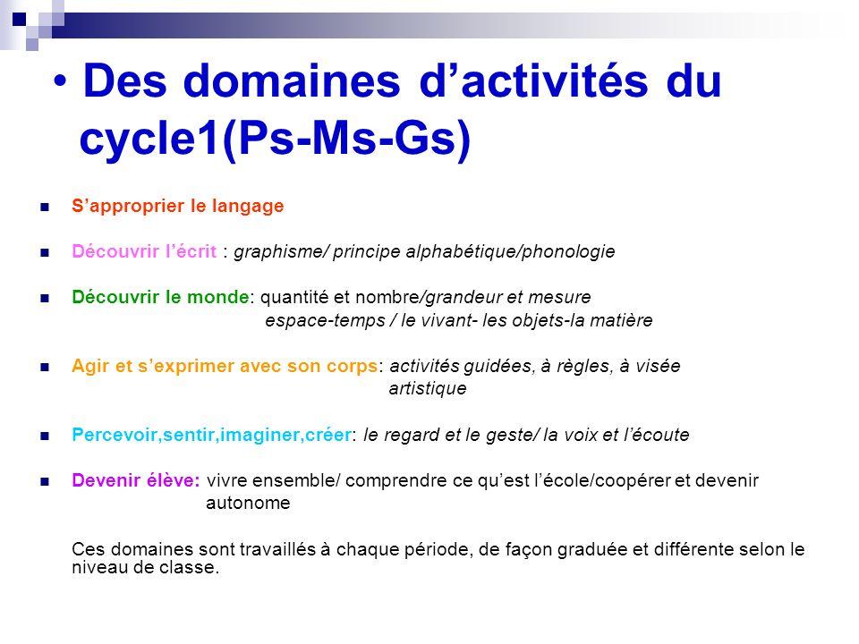 Des domaines dactivités du cycle1(Ps-Ms-Gs) Sapproprier le langage Découvrir lécrit : graphisme/ principe alphabétique/phonologie Découvrir le monde: