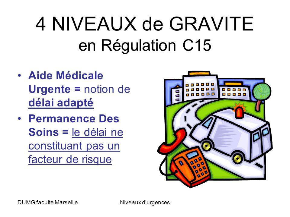 DUMG faculte MarseilleNiveaux d'urgences 4 NIVEAUX de GRAVITE en Régulation C15 Aide Médicale Urgente = notion de délai adapté Permanence Des Soins =