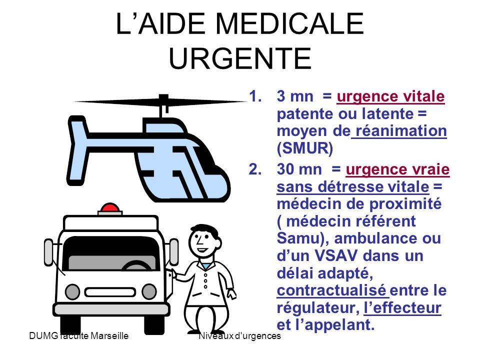 DUMG faculte MarseilleNiveaux d'urgences LAIDE MEDICALE URGENTE 1.3 mn = urgence vitale patente ou latente = moyen de réanimation (SMUR) 2.30 mn = urg