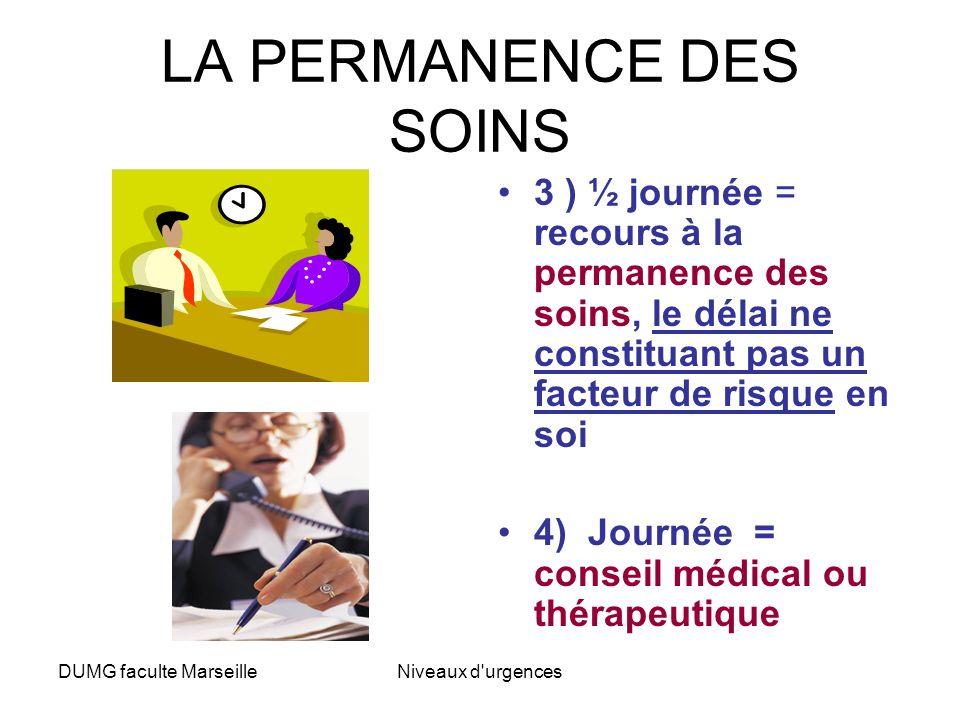 DUMG faculte MarseilleNiveaux d'urgences LA PERMANENCE DES SOINS 3 ) ½ journée = recours à la permanence des soins, le délai ne constituant pas un fac