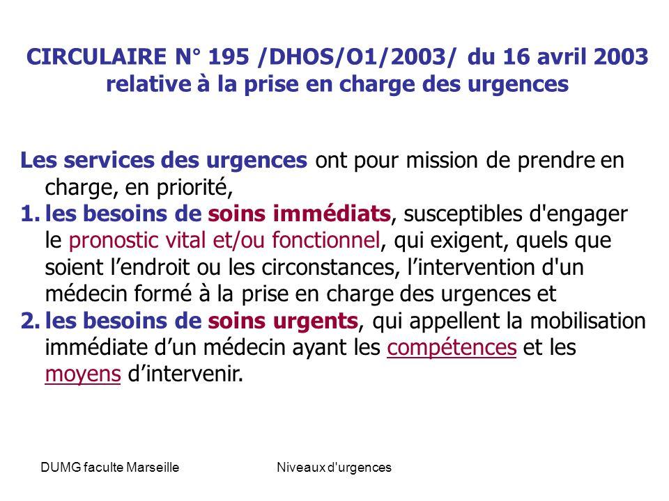 DUMG faculte MarseilleNiveaux d urgences Le besoin de consultation exprimé en « urgence », qui appelle dans un délai relativement rapide mais non immédiat, la présence dun médecin, relève de la permanence des soins (PdS) assurée par les médecins libéraux.