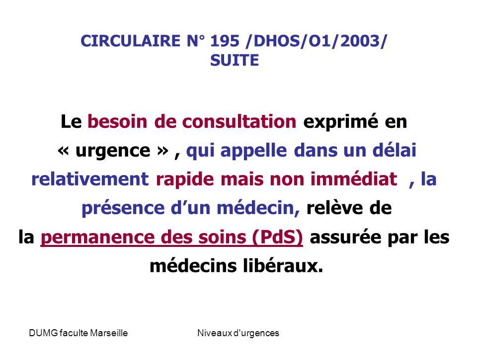 DUMG faculte MarseilleNiveaux d'urgences Le besoin de consultation exprimé en « urgence », qui appelle dans un délai relativement rapide mais non immé