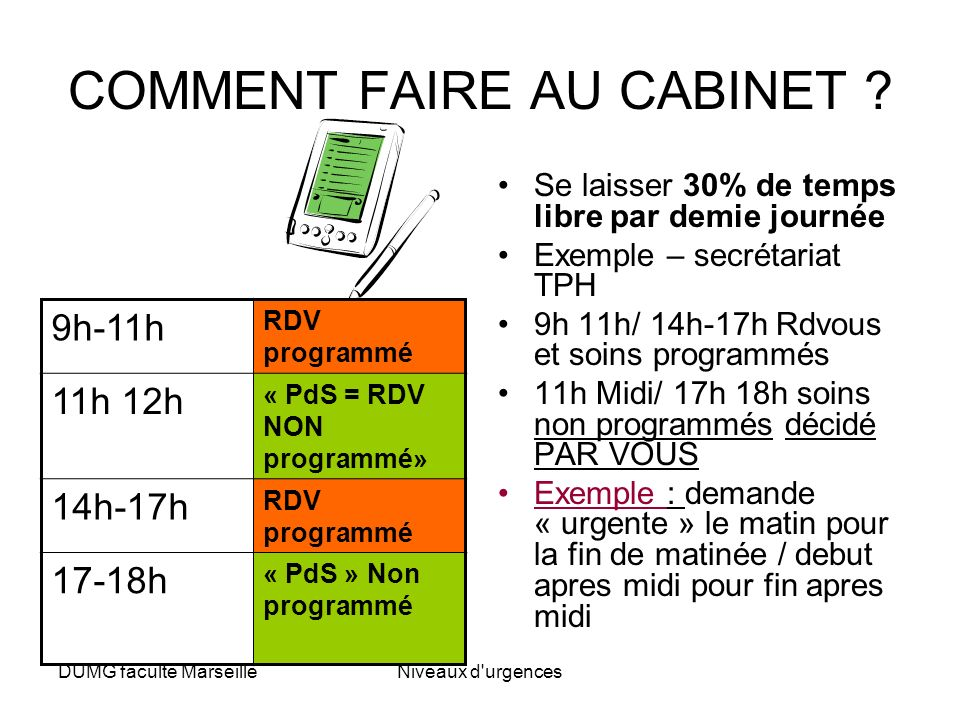 DUMG faculte MarseilleNiveaux d'urgences COMMENT FAIRE AU CABINET ? Se laisser 30% de temps libre par demie journée Exemple – secrétariat TPH 9h 11h/