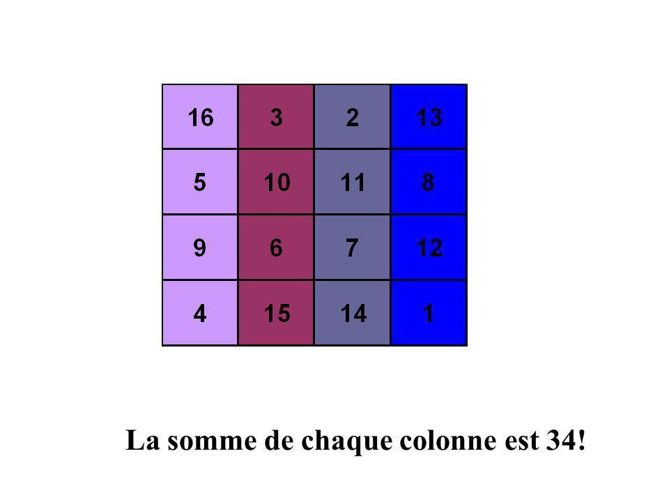 La somme de chaque colonne est 34!
