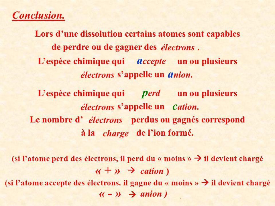 Lors dune dissolution certains atomes sont capables de perdre ou de gagner des ………………… Lespèce chimique qui …………… un ou plusieurs ………………… sappelle un