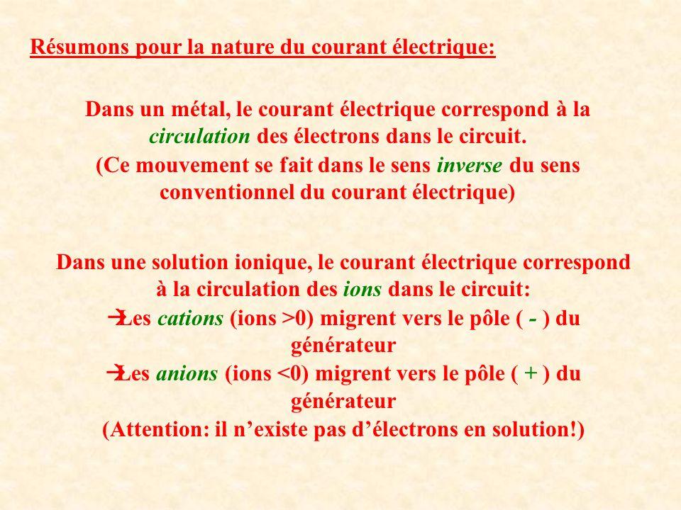 Résumons pour la nature du courant électrique: Dans un métal, le courant électrique correspond à la circulation des électrons dans le circuit. (Ce mou