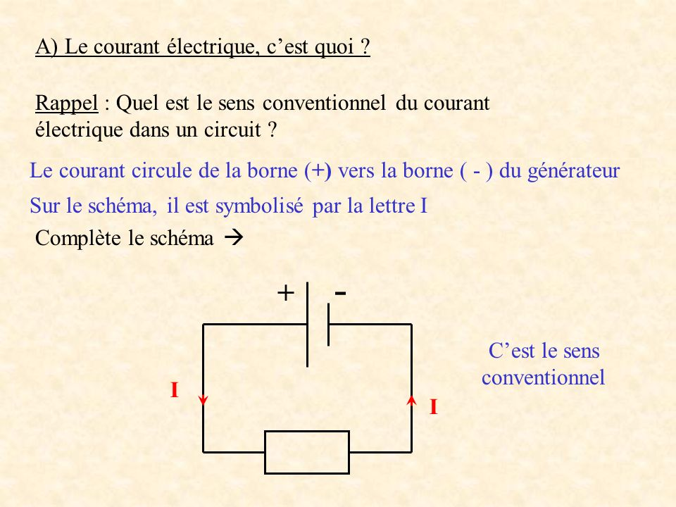 A) Le courant électrique, cest quoi ? Rappel : Quel est le sens conventionnel du courant électrique dans un circuit ? ………………………………………………………. Complète