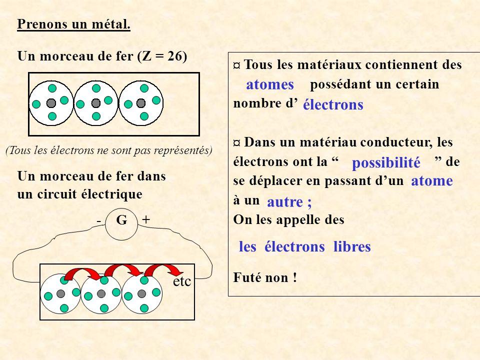¤ Tous les matériaux contiennent des …………… possédant un certain nombre d ………………… ¤ Dans un matériau conducteur, les électrons ont la ……………… de se dépl