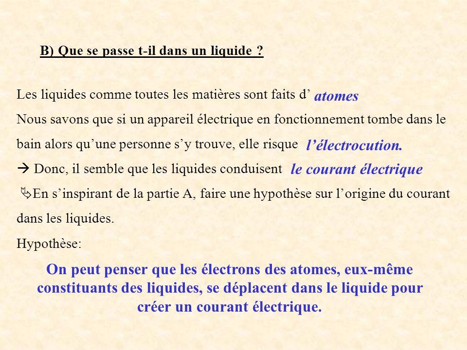 Les liquides comme toutes les matières sont faits d……………………… Nous savons que si un appareil électrique en fonctionnement tombe dans le bain alors quune personne sy trouve, elle risque ………………………… Donc, il semble que les liquides conduisent ………………………… En sinspirant de la partie A, faire une hypothèse sur lorigine du courant dans les liquides.