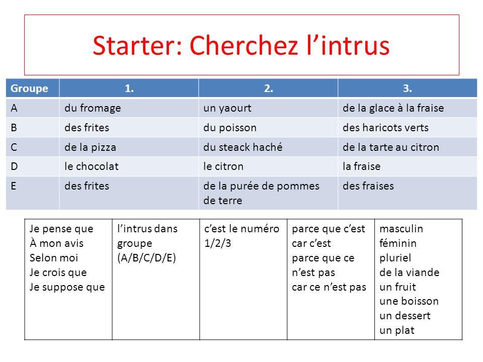 Starter: Cherchez lintrus Groupe1.2.3.