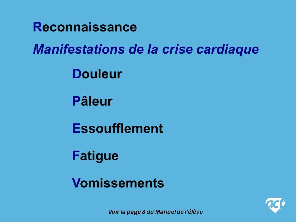 Essoufflement Manifestations de la crise cardiaque Douleur Pâleur Vomissements Fatigue Reconnaissance Voir la page 8 du Manuel de lélève