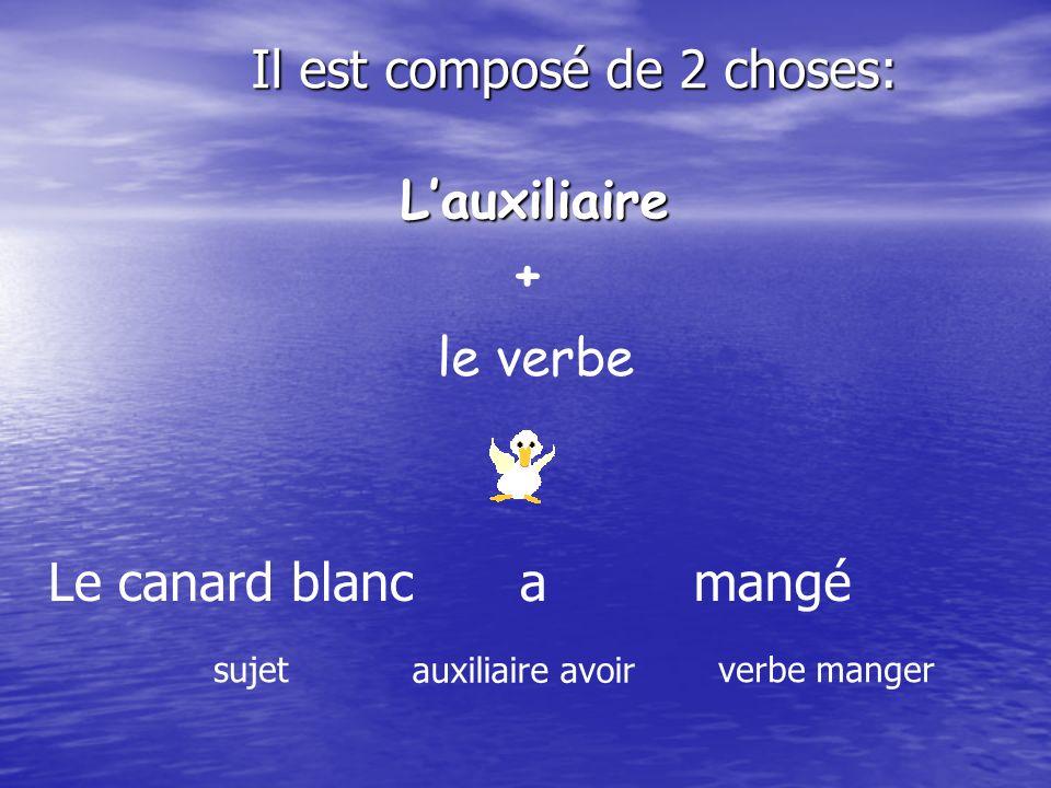 Lauxiliaire Le canard blancamangé sujet auxiliaire avoir verbe manger + le verbe Il est composé de 2 choses: