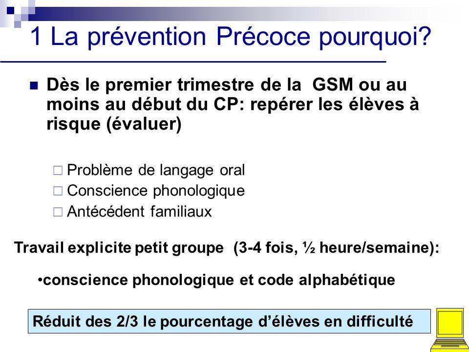 1 La prévention Précoce pourquoi? Dès le premier trimestre de la GSM ou au moins au début du CP: repérer les élèves à risque (évaluer) Problème de lan