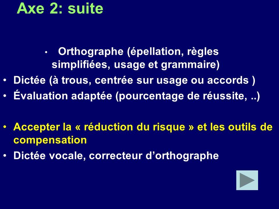 Axe 2: suite Orthographe (épellation, règles simplifiées, usage et grammaire) Dictée (à trous, centrée sur usage ou accords ) Évaluation adaptée (pour