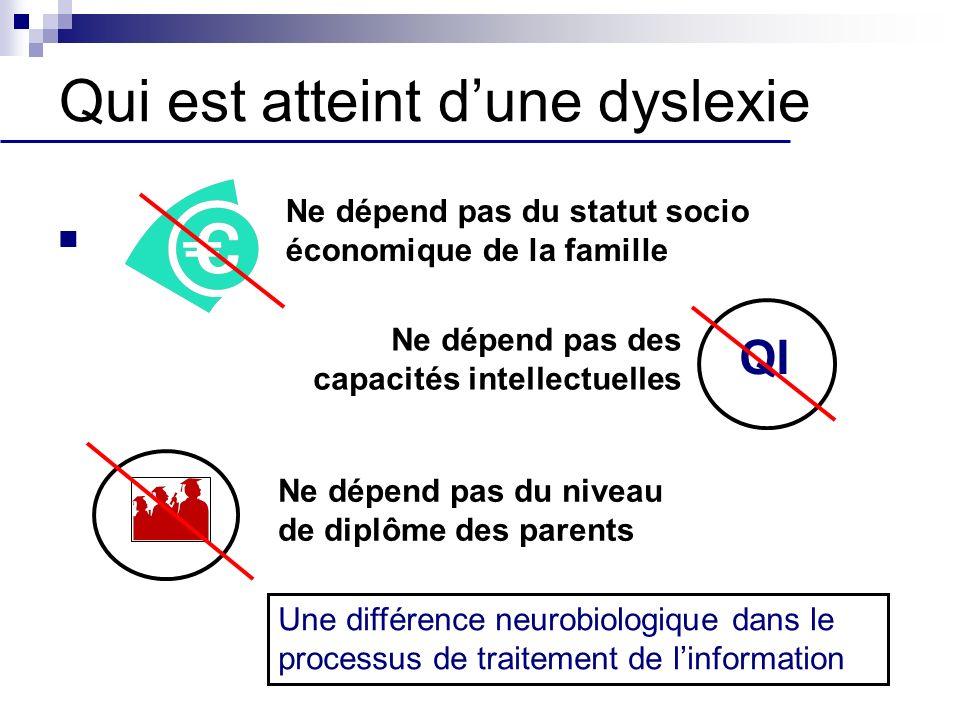 Qui est atteint dune dyslexie Ne dépend pas du statut socio économique de la famille Ne dépend pas des capacités intellectuelles QI Ne dépend pas du n