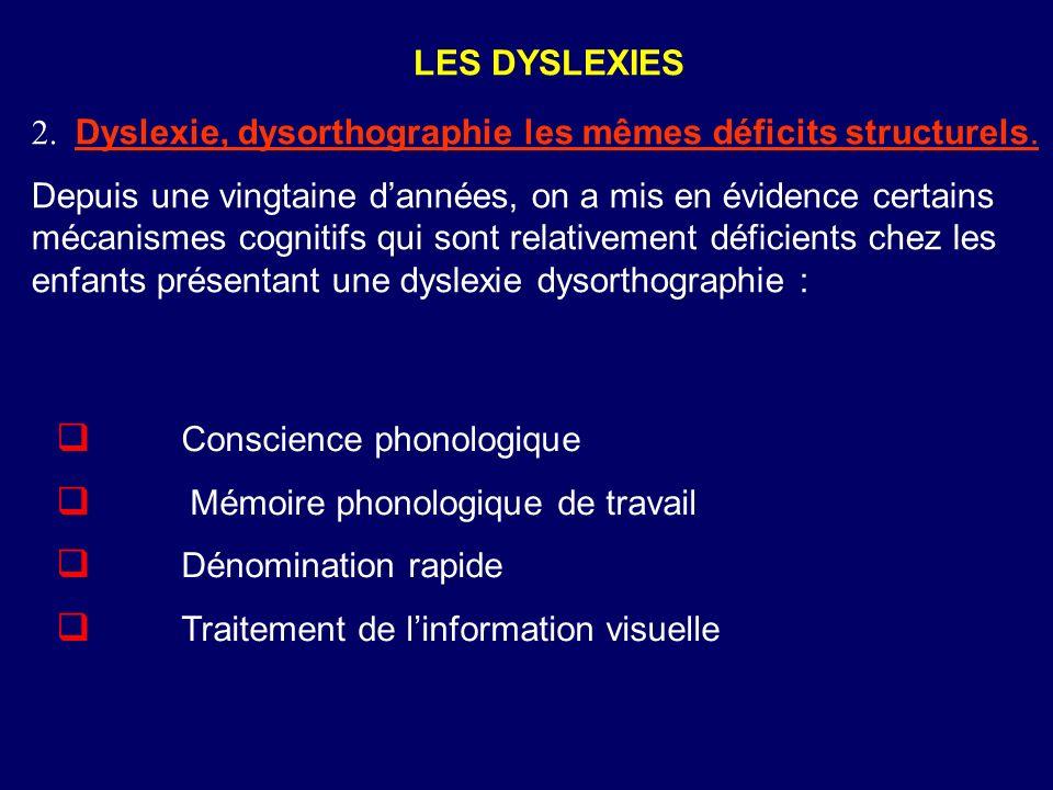 Conscience phonologique Mémoire phonologique de travail Dénomination rapide Traitement de linformation visuelle LES DYSLEXIES 2. Dyslexie, dysorthogra