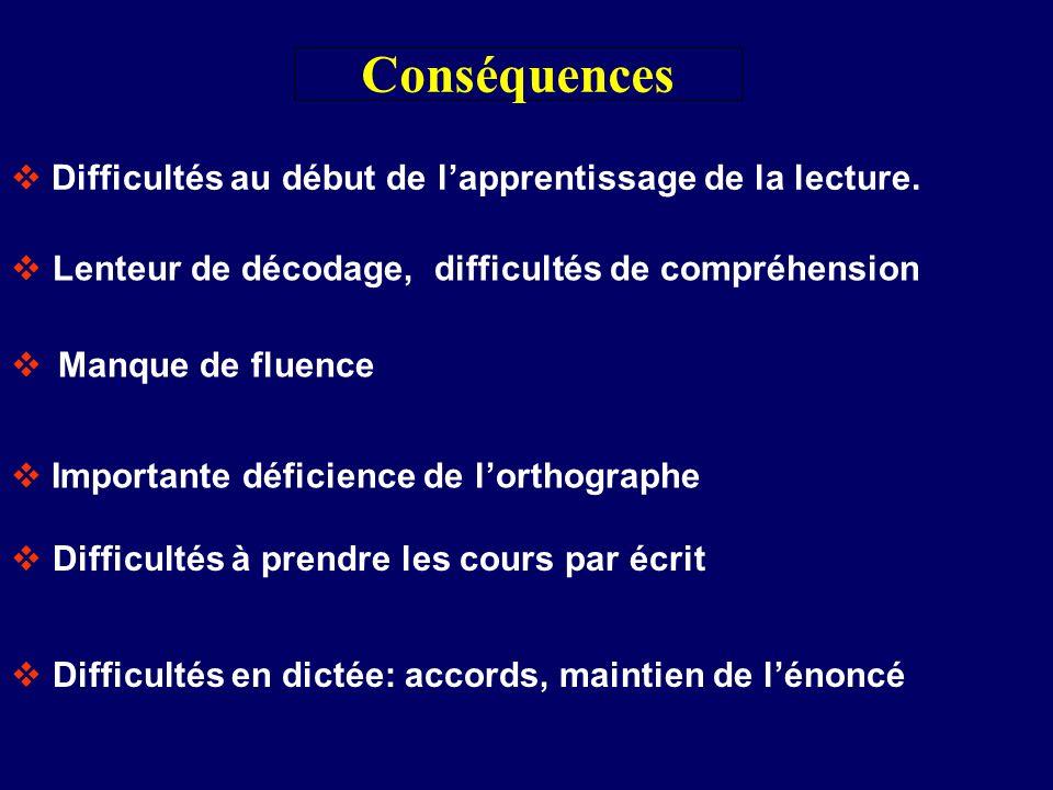 Conséquences Difficultés au début de lapprentissage de la lecture. Importante déficience de lorthographe Difficultés à prendre les cours par écrit Dif