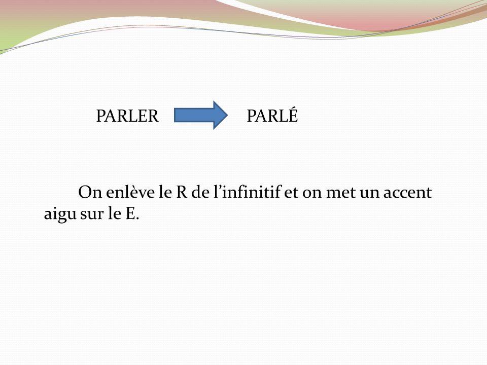 PARLER PARLÉ On enlève le R de linfinitif et on met un accent aigu sur le E.