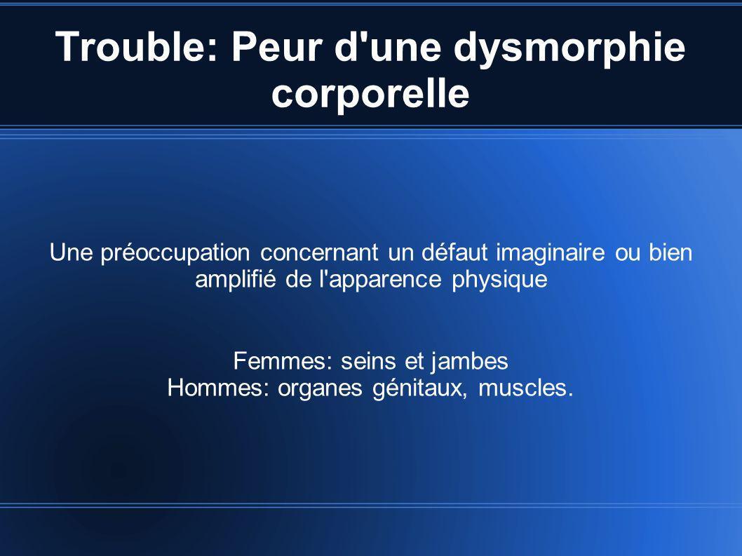 Trouble: Peur d'une dysmorphie corporelle Une préoccupation concernant un défaut imaginaire ou bien amplifié de l'apparence physique Femmes: seins et