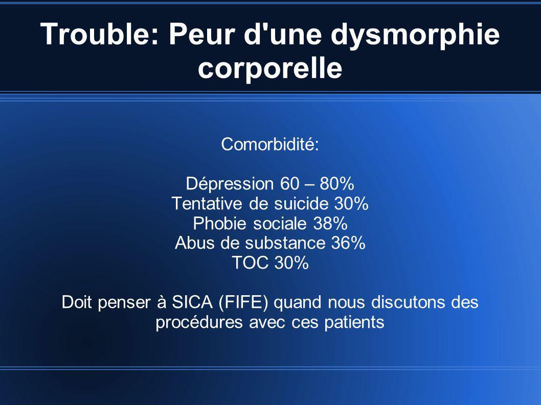 Trouble: Peur d'une dysmorphie corporelle Comorbidité: Dépression 60 – 80% Tentative de suicide 30% Phobie sociale 38% Abus de substance 36% TOC 30% D