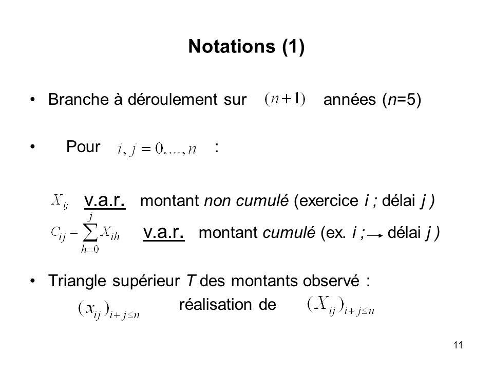 11 Notations (1) Branche à déroulement sur années (n=5) Pour : v.a.r. montant non cumulé (exercice i ; délai j ) v.a.r. montant cumulé (ex. i ; délai
