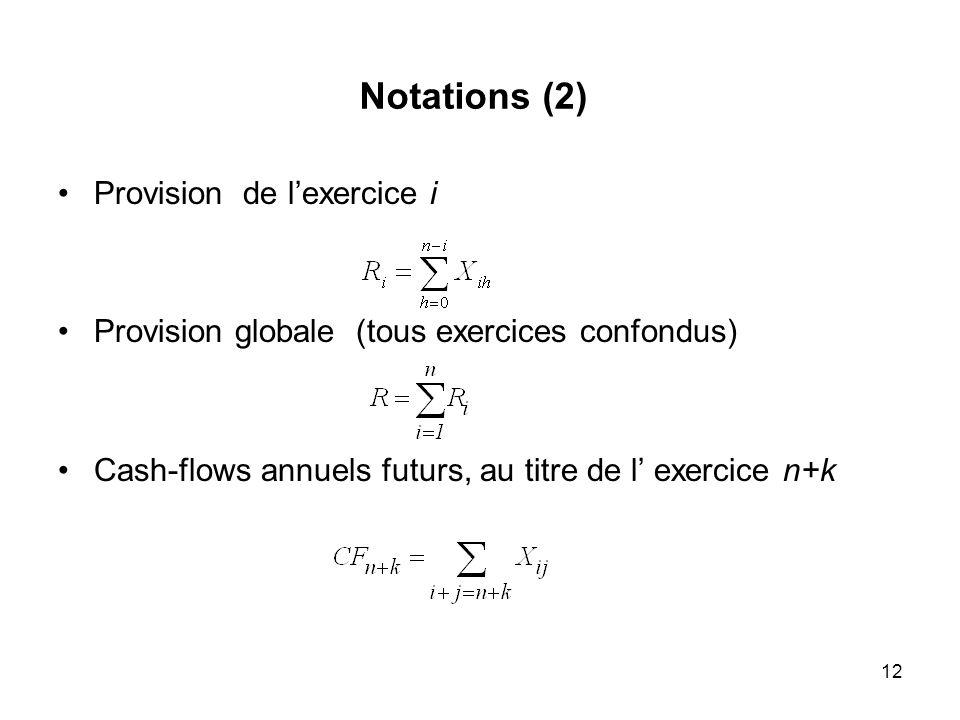 12 Notations (2) Provision de lexercice i Provision globale (tous exercices confondus) Cash-flows annuels futurs, au titre de l exercice n+k