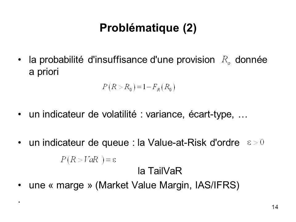 14 Problématique (2) la probabilité d'insuffisance d'une provision donnée a priori un indicateur de volatilité : variance, écart-type, … un indicateur