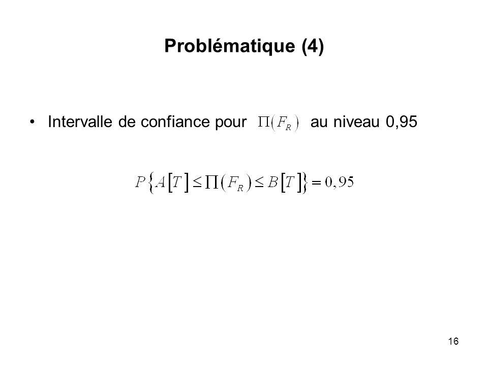 16 Problématique (4) Intervalle de confiance pour au niveau 0,95