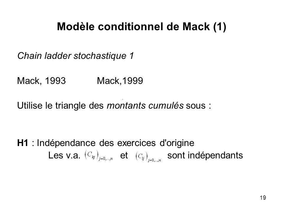 19 Modèle conditionnel de Mack (1) Chain ladder stochastique 1 Mack, 1993 Mack,1999 Utilise le triangle des montants cumulés sous : H1 : Indépendance