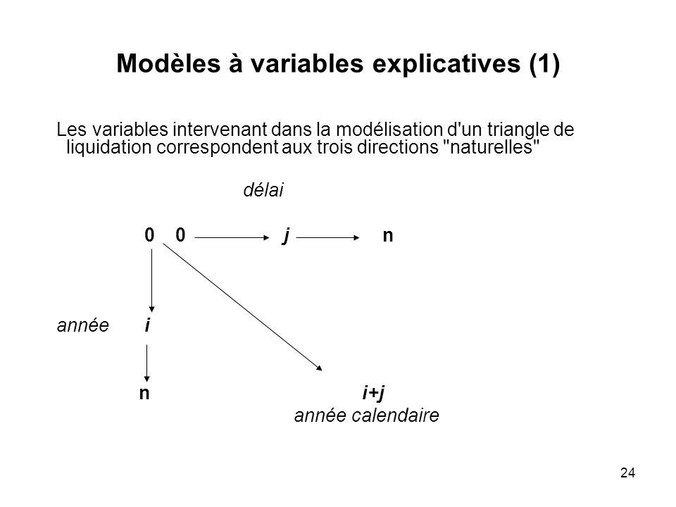 24 Modèles à variables explicatives (1) Les variables intervenant dans la modélisation d'un triangle de liquidation correspondent aux trois directions