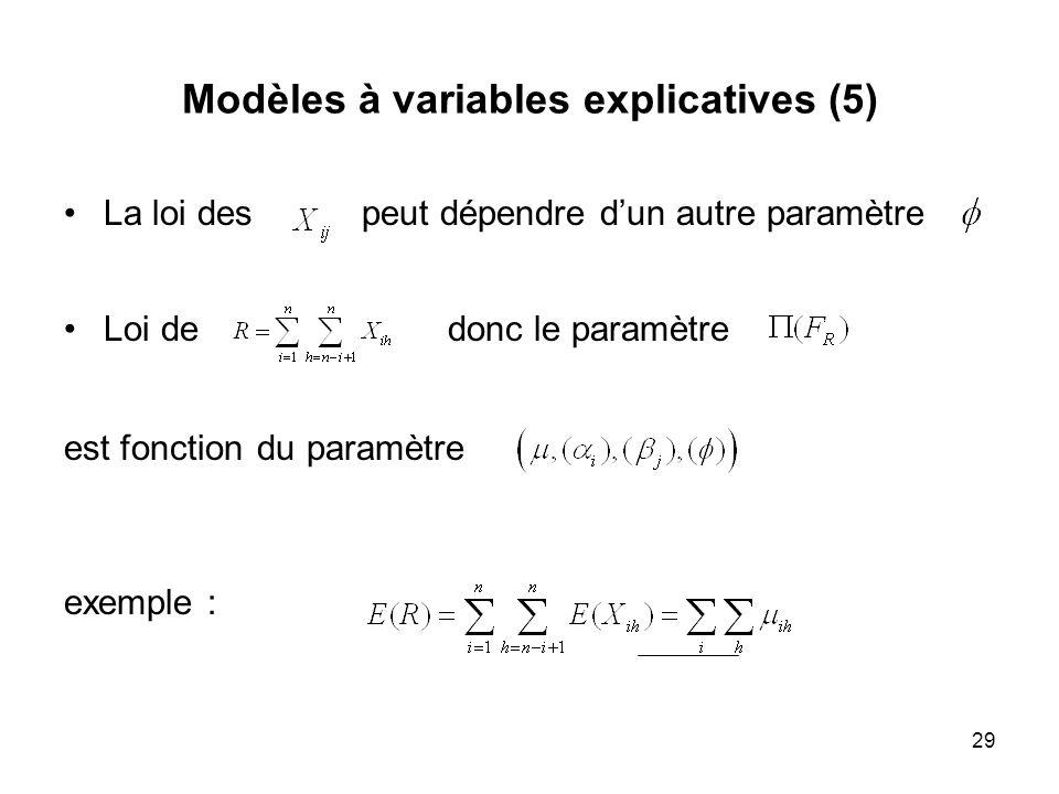29 Modèles à variables explicatives (5) La loi des peut dépendre dun autre paramètre Loi de donc le paramètre est fonction du paramètre exemple :
