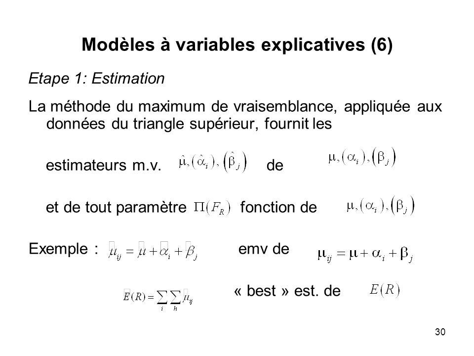 30 Modèles à variables explicatives (6) La méthode du maximum de vraisemblance, appliquée aux données du triangle supérieur, fournit les estimateurs m