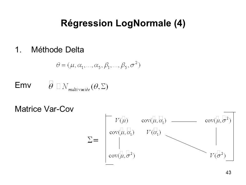 43 Régression LogNormale (4) 1.Méthode Delta Emv Matrice Var-Cov