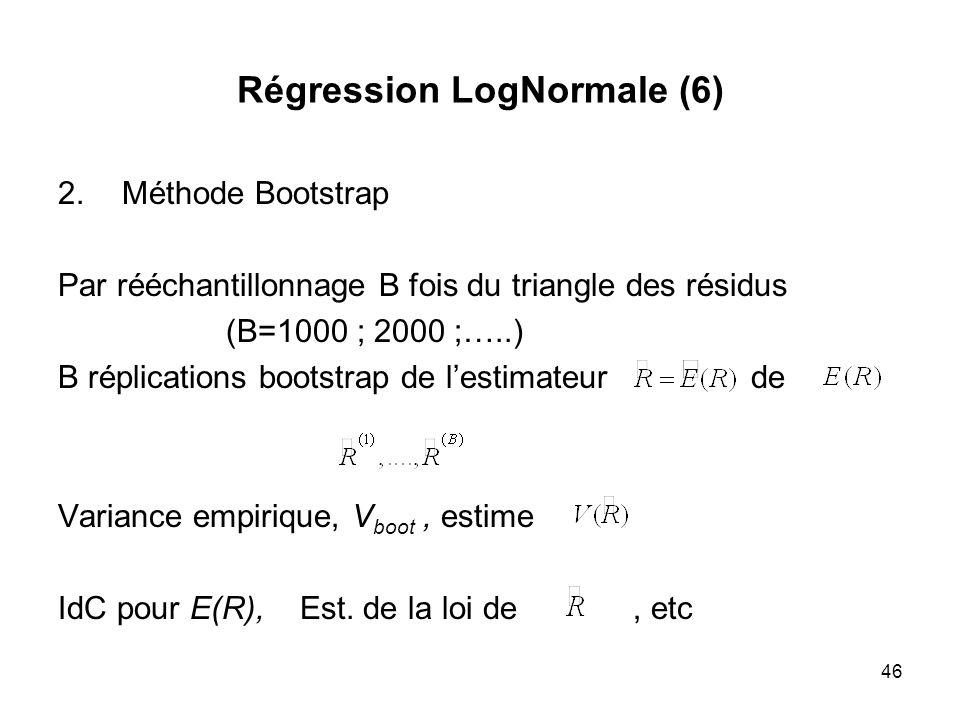 46 Régression LogNormale (6) 2.Méthode Bootstrap Par rééchantillonnage B fois du triangle des résidus (B=1000 ; 2000 ;…..) B réplications bootstrap de