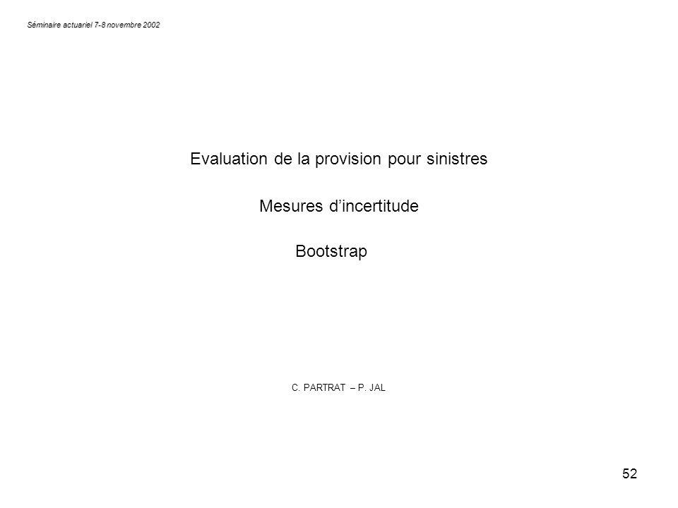 52 Evaluation de la provision pour sinistres Mesures dincertitude Bootstrap Séminaire actuariel 7-8 novembre 2002 C. PARTRAT – P. JAL